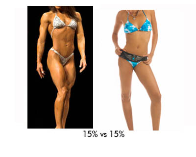 Pictures of Females at 15% body fat muscled verses no muscle