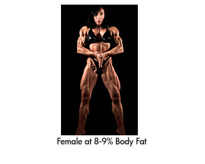 Female at 8-9% body fat