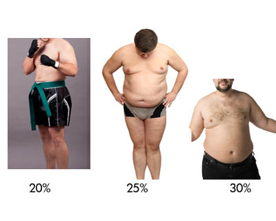 Pictures of males 20%, 25%, and 30% body fat.